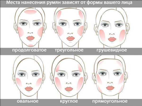 rumyana - Уход за кожей с помощью макияжа