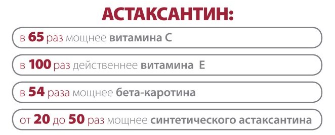 Astaxantin Balakovo - Зачем нужен астаксантин?