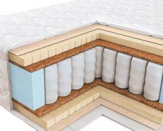 Ортопедический матрас: материалы, используемые для изготовления