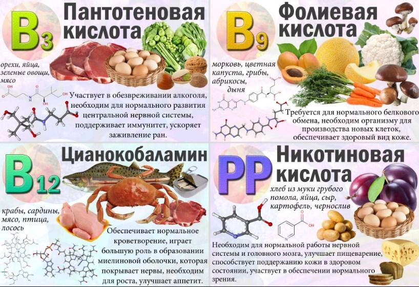 B3 B12 - Витамины группы B: зачем нужен Витамин В