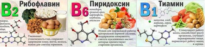 Vitamini b1 - Витамины группы B: зачем нужен Витамин В