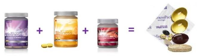 Wellness Pack Oriflame sostav - Велнес Орифлейм - Wellness Pack для женщин