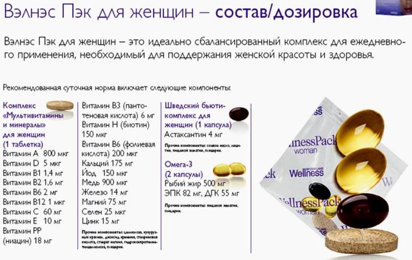 Wellness Pack sostav - Велнес Орифлейм - Wellness Pack для женщин