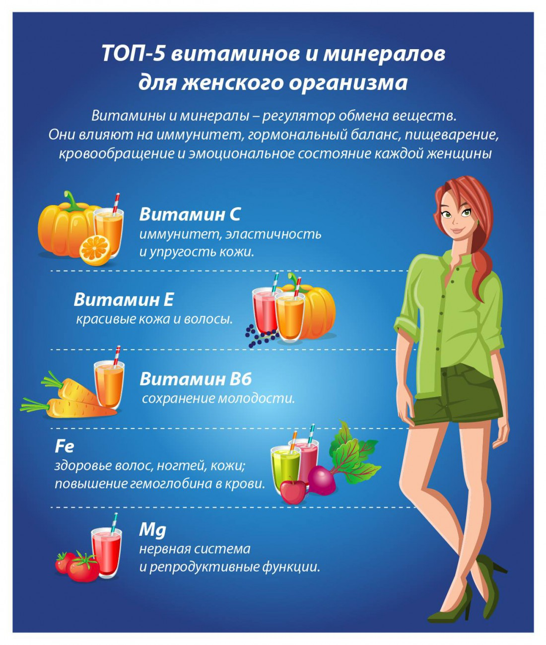 Женские половые гормоны и Витамины для женщин